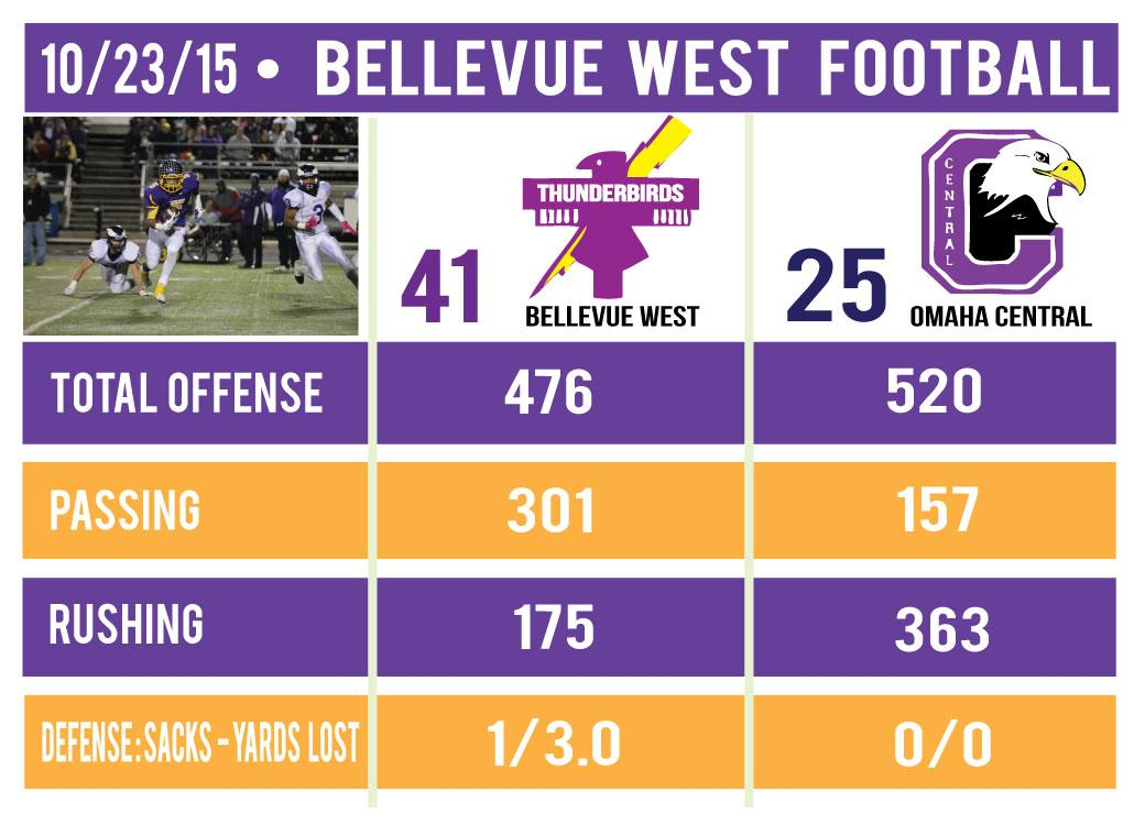10-23-15-Bellevue-West-Football-Stat-Sheet